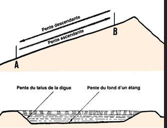 Pente 2